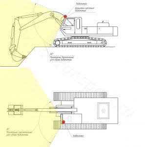 Видеофиксация на экскаваторе Транснефть