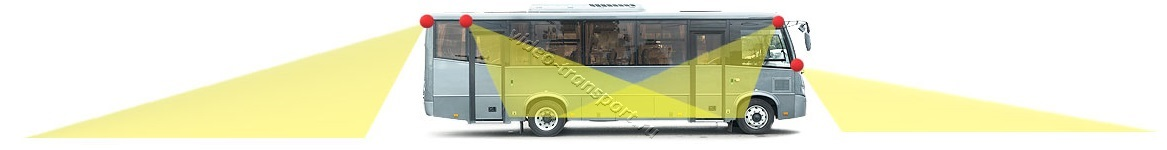 Видеонаблюдение на автобус